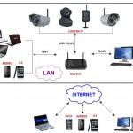 camera_Ip__camera_Ip_wifi-1