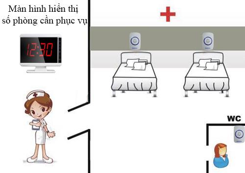 Hệ thống chuông gọi nhân viên phục vụ trong bệnh viện