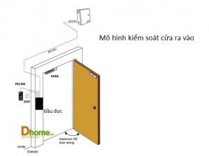 thiet-bi-cham-cong-sc103