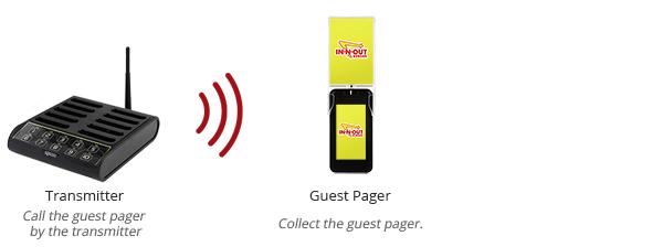 thẻ rung tự phục vụ có khả năng truyền tín hiệu tốt