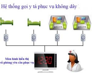 dia-chi-mua-chuong-goi-y-ta-tai-Lam-dong2